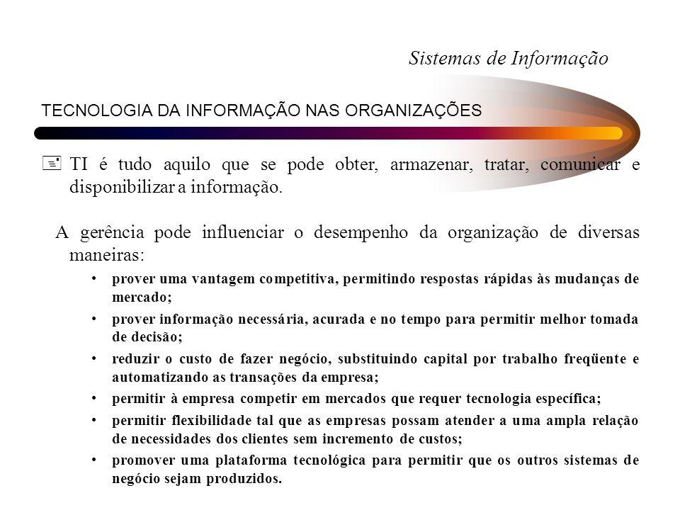 Sistemas de Informação TECNOLOGIA DA INFORMAÇÃO NAS ORGANIZAÇÕES +TI é tudo aquilo que se pode obter, armazenar, tratar, comunicar e disponibilizar a