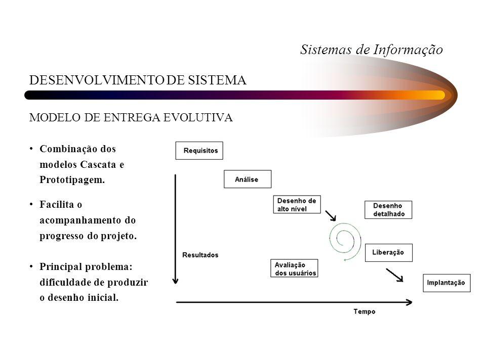 Sistemas de Informação DESENVOLVIMENTO DE SISTEMA MODELO DE ENTREGA EVOLUTIVA Combinação dos modelos Cascata e Prototipagem. Facilita o acompanhamento