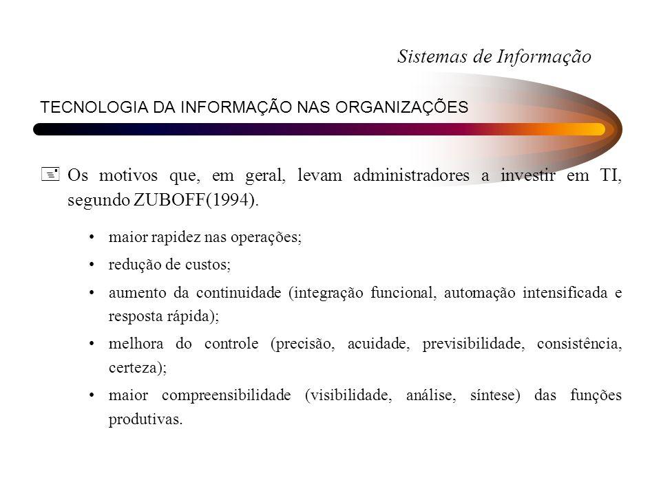 Sistemas de Informação TECNOLOGIA DA INFORMAÇÃO NAS ORGANIZAÇÕES +Os motivos que, em geral, levam administradores a investir em TI, segundo ZUBOFF(199