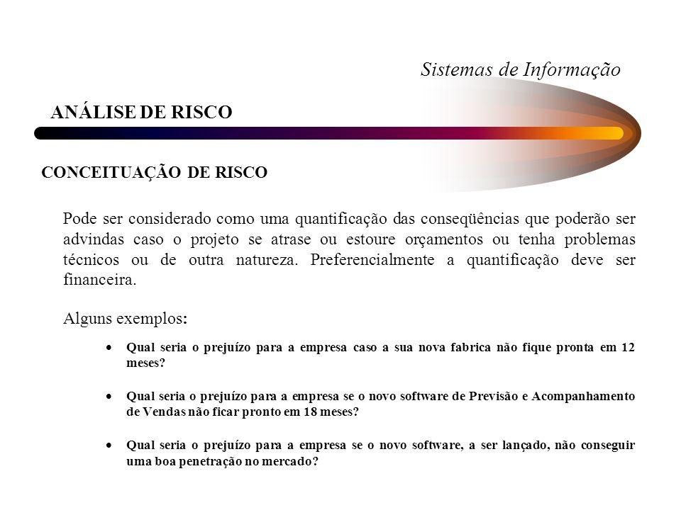 Sistemas de Informação ANÁLISE DE RISCO CONCEITUAÇÃO DE RISCO Pode ser considerado como uma quantificação das conseqüências que poderão ser advindas c