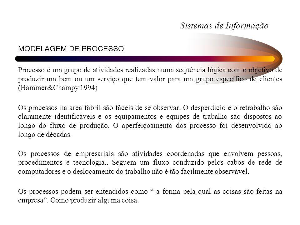 Sistemas de Informação MODELAGEM DE PROCESSO Processo é um grupo de atividades realizadas numa seqüência lógica com o objetivo de produzir um bem ou u