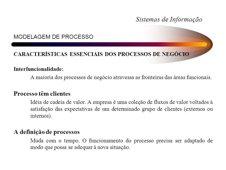 Sistemas de Informação MODELAGEM DE PROCESSO CARACTERÍSTICAS ESSENCIAIS DOS PROCESSOS DE NEGÓCIO Interfuncionalidade: A maioria dos processos de negóc
