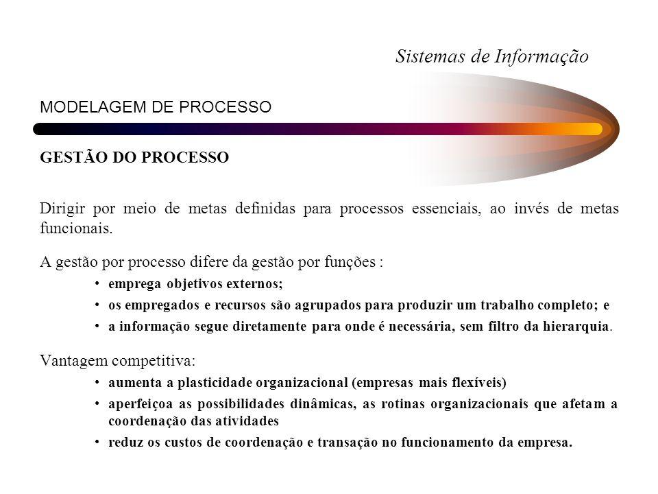 Sistemas de Informação MODELAGEM DE PROCESSO GESTÃO DO PROCESSO Dirigir por meio de metas definidas para processos essenciais, ao invés de metas funci