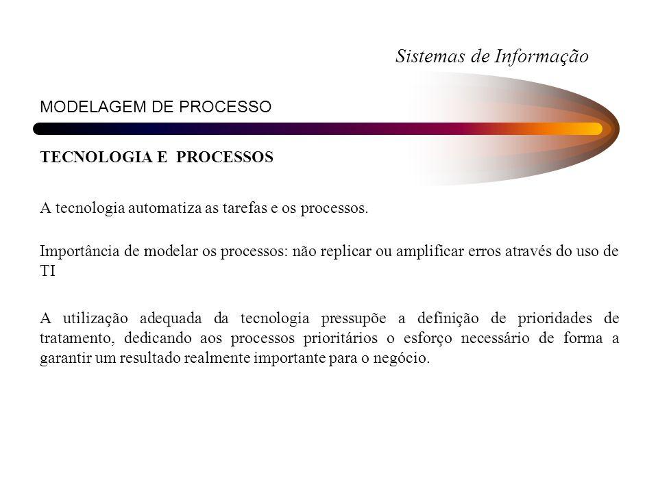 Sistemas de Informação MODELAGEM DE PROCESSO TECNOLOGIA E PROCESSOS A tecnologia automatiza as tarefas e os processos. Importância de modelar os proce