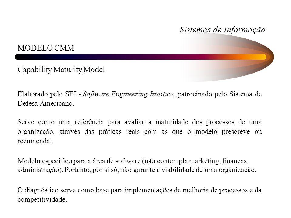 Sistemas de Informação MODELO CMM Capability Maturity Model Elaborado pelo SEI - Software Engineering Institute, patrocinado pelo Sistema de Defesa Am
