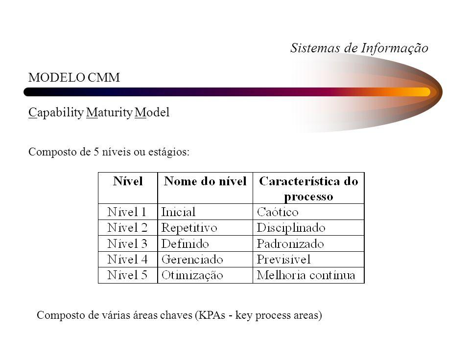 Sistemas de Informação MODELO CMM Capability Maturity Model Composto de 5 níveis ou estágios: Composto de várias áreas chaves (KPAs - key process area