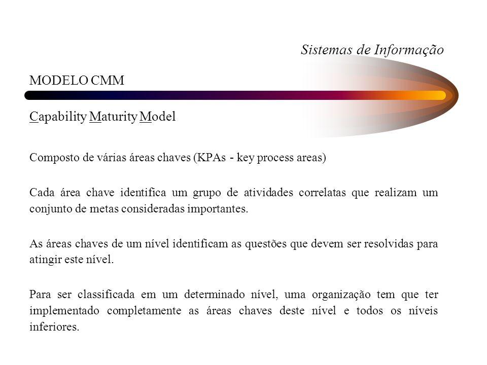 Sistemas de Informação MODELO CMM Capability Maturity Model Composto de várias áreas chaves (KPAs - key process areas) Cada área chave identifica um g