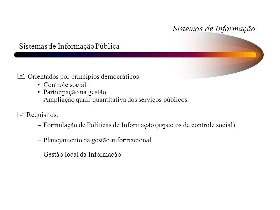 Sistemas de Informação Sistemas de Informação Pública + Orientados por princípios democráticos Controle social Participação na gestão Ampliação quali-