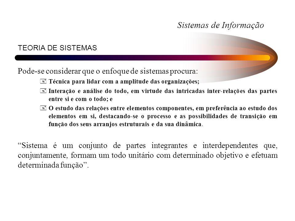 Sistemas de Informação ESTUDO DE VIABILIDADE Análise e Escolha de Alternativas X Objetivos do Sistema 1) Qual é o objetivo do projeto.