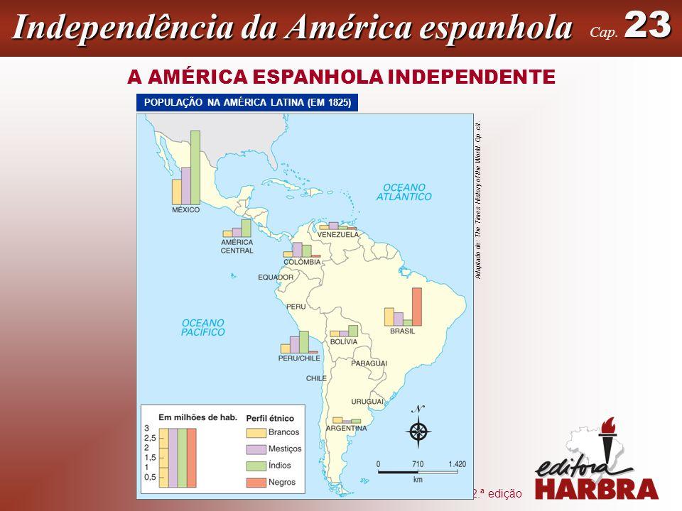 História Geral e do Brasil – 2.ª edição Independência da América espanhola 23 Cap. 23 A AMÉRICA ESPANHOLA INDEPENDENTE POPULAÇÃO NA AMÉRICA LATINA (EM