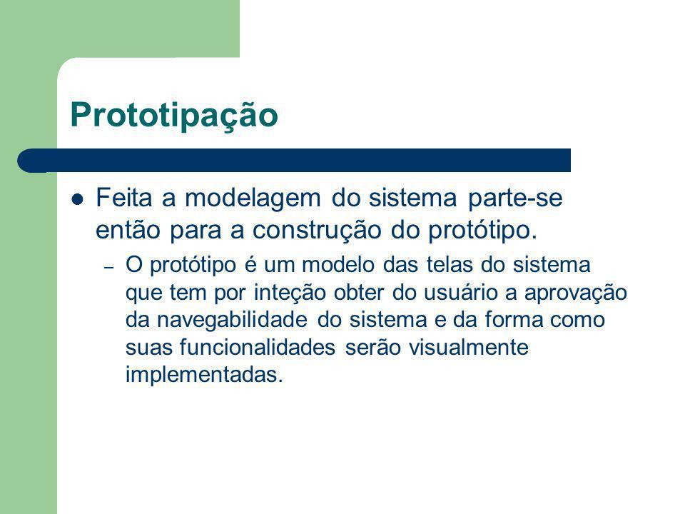 Prototipação Feita a modelagem do sistema parte-se então para a construção do protótipo. – O protótipo é um modelo das telas do sistema que tem por in