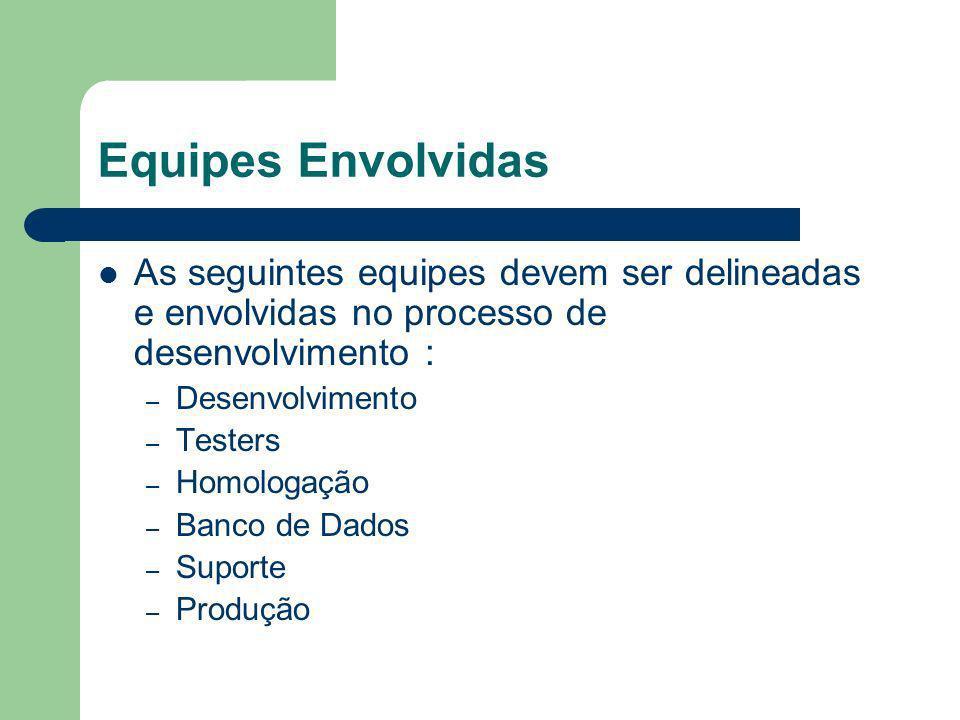 Equipes Envolvidas As seguintes equipes devem ser delineadas e envolvidas no processo de desenvolvimento : – Desenvolvimento – Testers – Homologação –