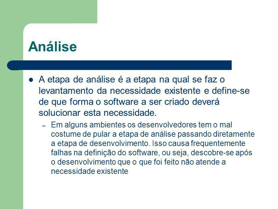 Análise A etapa de análise é a etapa na qual se faz o levantamento da necessidade existente e define-se de que forma o software a ser criado deverá so