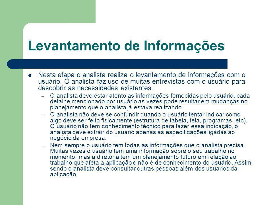 Levantamento de Informações Nesta etapa o analista realiza o levantamento de informações com o usuário. O analista faz uso de muitas entrevistas com o