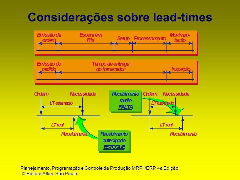 Planejamento, Programação e Controle da Produção MRPII/ERP, 4a Edição © Editora Atlas, São Paulo Considerações sobre lead-times