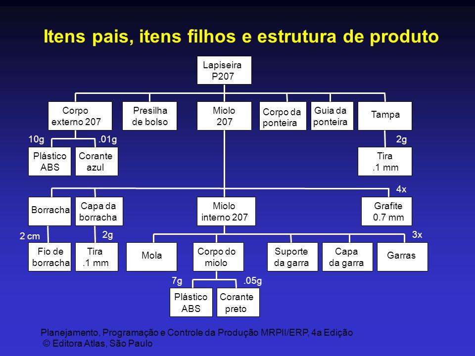 Planejamento, Programação e Controle da Produção MRPII/ERP, 4a Edição © Editora Atlas, São Paulo Itens pais, itens filhos e estrutura de produto