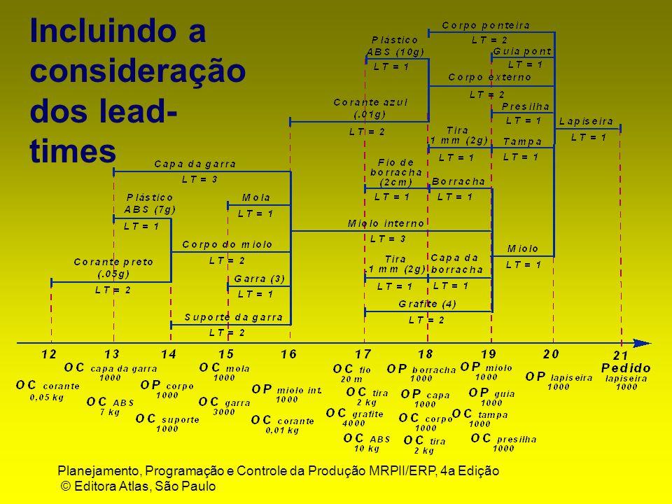 Planejamento, Programação e Controle da Produção MRPII/ERP, 4a Edição © Editora Atlas, São Paulo Incluindo a consideração dos lead- times