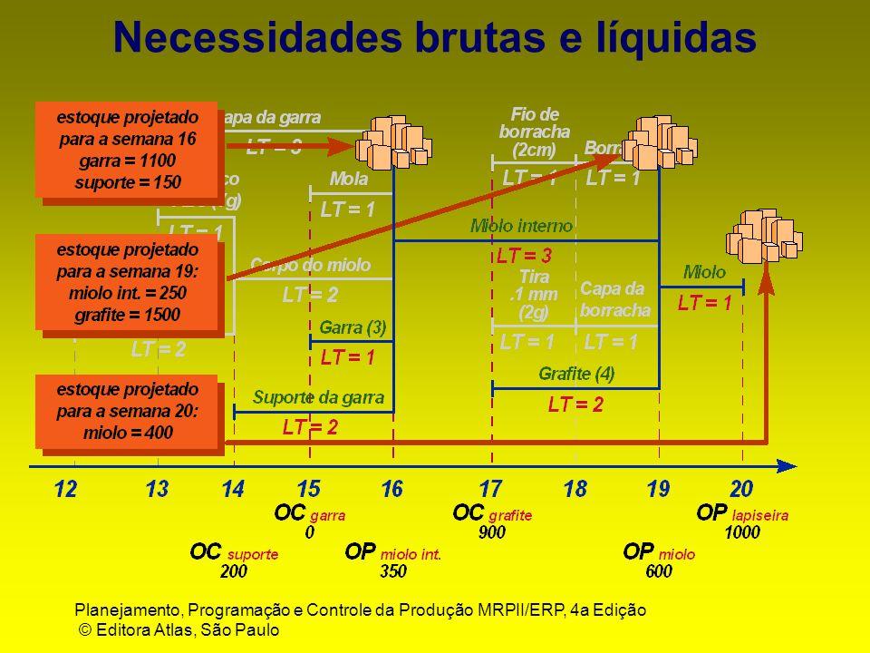 Planejamento, Programação e Controle da Produção MRPII/ERP, 4a Edição © Editora Atlas, São Paulo Necessidades brutas e líquidas