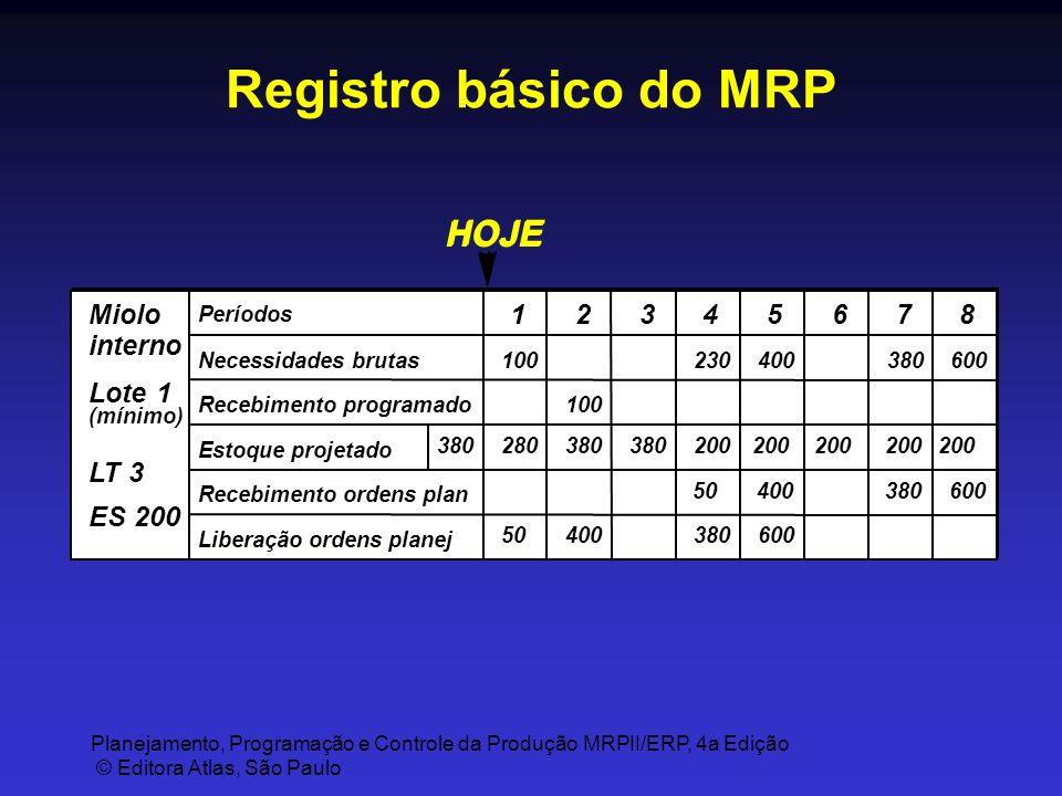 Planejamento, Programação e Controle da Produção MRPII/ERP, 4a Edição © Editora Atlas, São Paulo Registro básico do MRP Lote=1 LT = 3 ES 200 Períodos