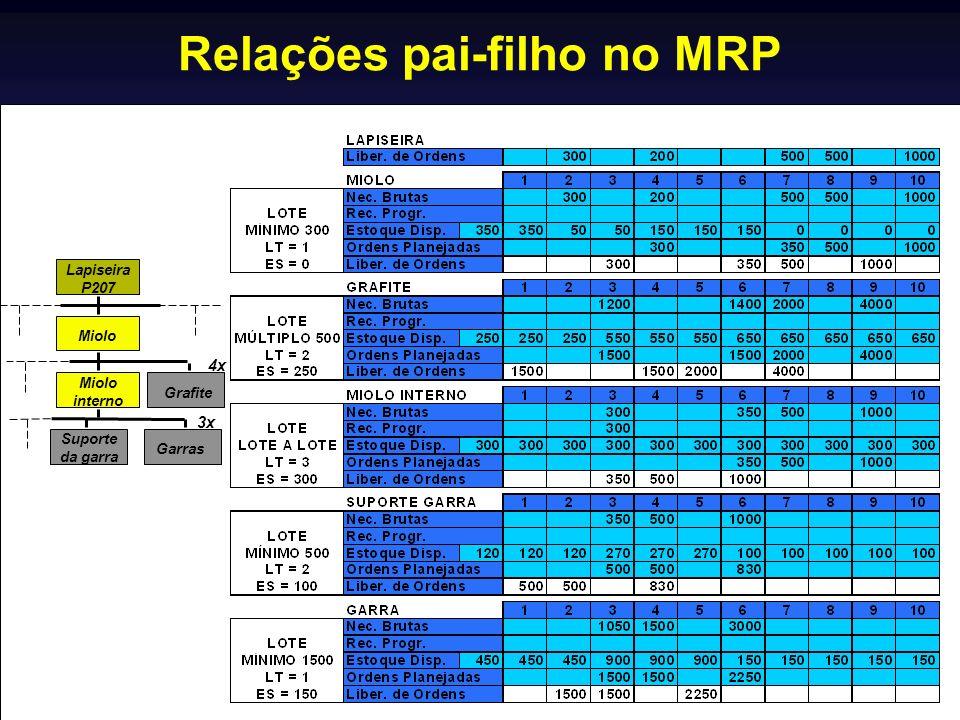 Planejamento, Programação e Controle da Produção MRPII/ERP, 4a Edição © Editora Atlas, São Paulo Lapiseira P207 Miolo Grafite Miolo interno Garras Sup