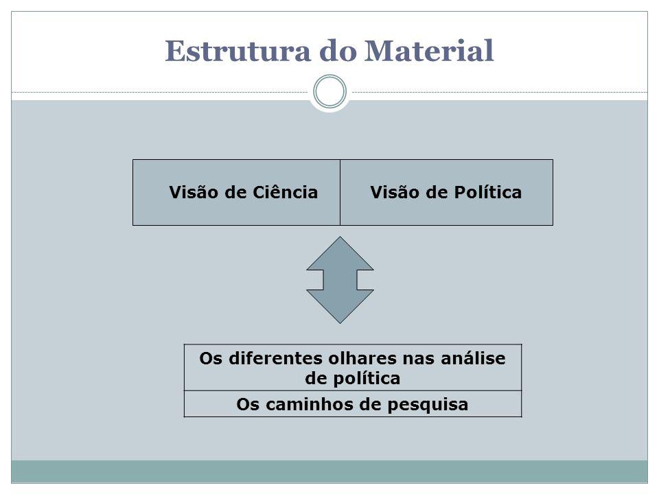 Estrutura do Material Visão de CiênciaVisão de Política Os diferentes olhares nas análise de política Os caminhos de pesquisa