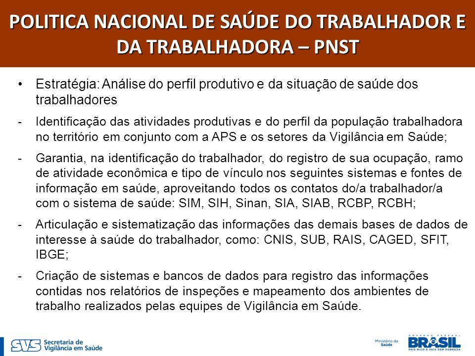 POLITICA NACIONAL DE SAÚDE DO TRABALHADOR E DA TRABALHADORA – PNST Estratégia: Análise do perfil produtivo e da situação de saúde dos trabalhadores -I