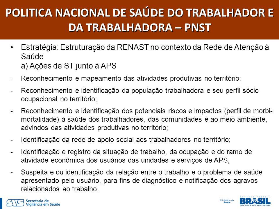 POLITICA NACIONAL DE SAÚDE DO TRABALHADOR E DA TRABALHADORA – PNST Estratégia: Estruturação da RENAST no contexto da Rede de Atenção à Saúde a) Ações