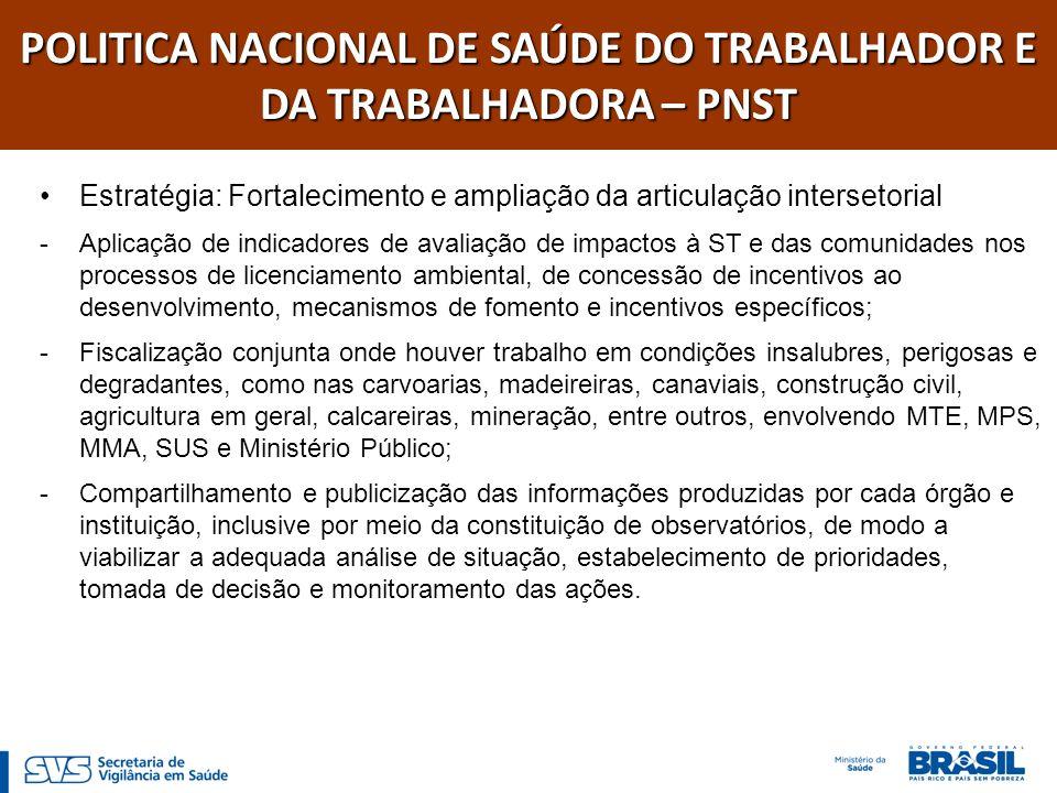 POLITICA NACIONAL DE SAÚDE DO TRABALHADOR E DA TRABALHADORA – PNST Estratégia: Fortalecimento e ampliação da articulação intersetorial -Aplicação de i