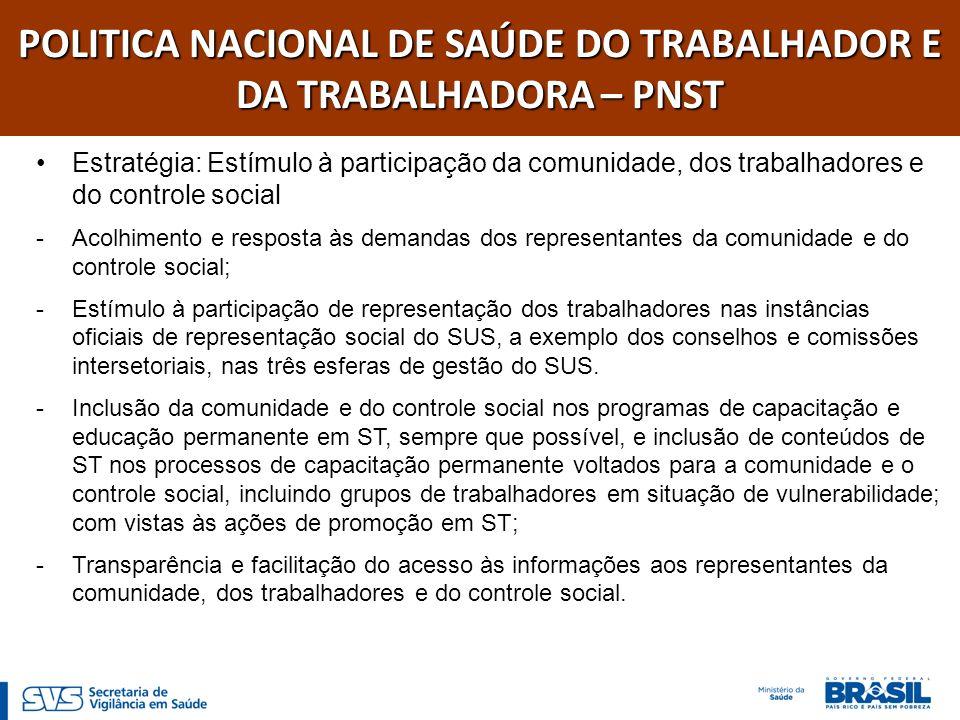 POLITICA NACIONAL DE SAÚDE DO TRABALHADOR E DA TRABALHADORA – PNST Estratégia: Estímulo à participação da comunidade, dos trabalhadores e do controle