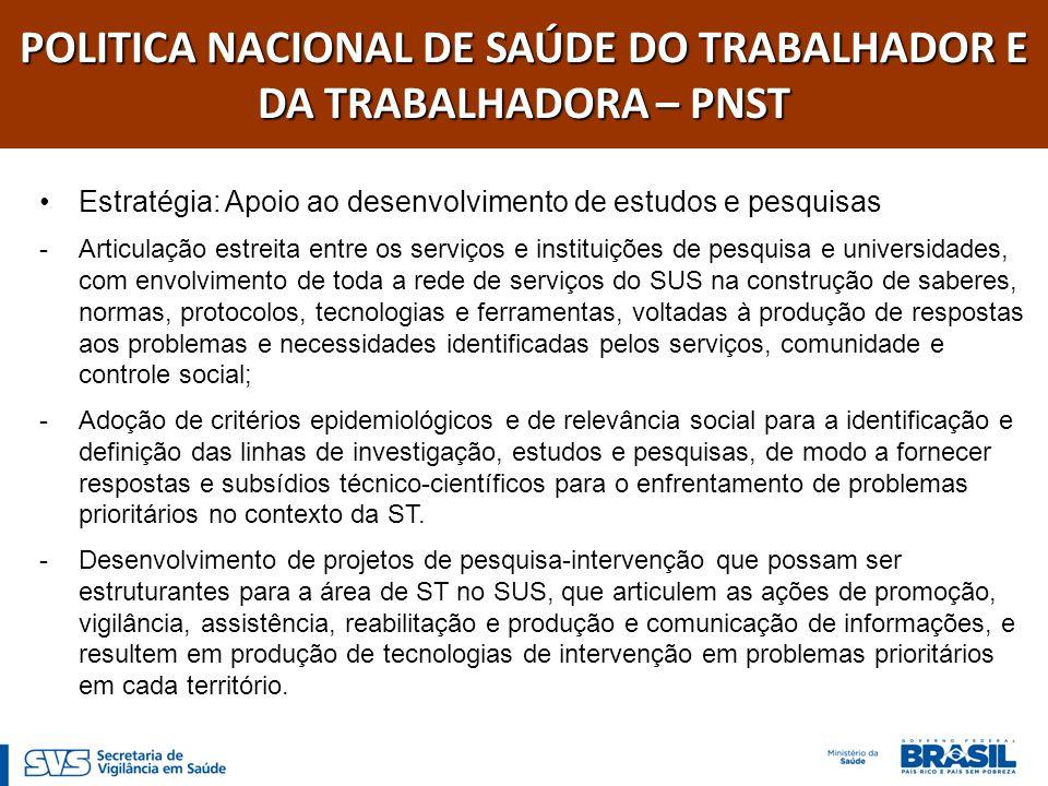 POLITICA NACIONAL DE SAÚDE DO TRABALHADOR E DA TRABALHADORA – PNST Estratégia: Apoio ao desenvolvimento de estudos e pesquisas -Articulação estreita e