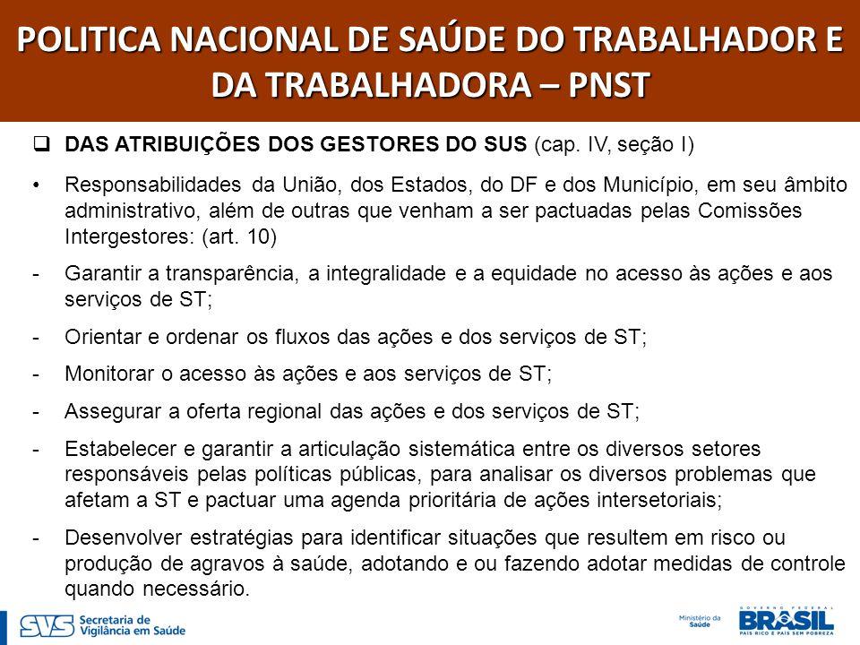 POLITICA NACIONAL DE SAÚDE DO TRABALHADOR E DA TRABALHADORA – PNST DAS ATRIBUIÇÕES DOS GESTORES DO SUS (cap. IV, seção I) Responsabilidades da União,