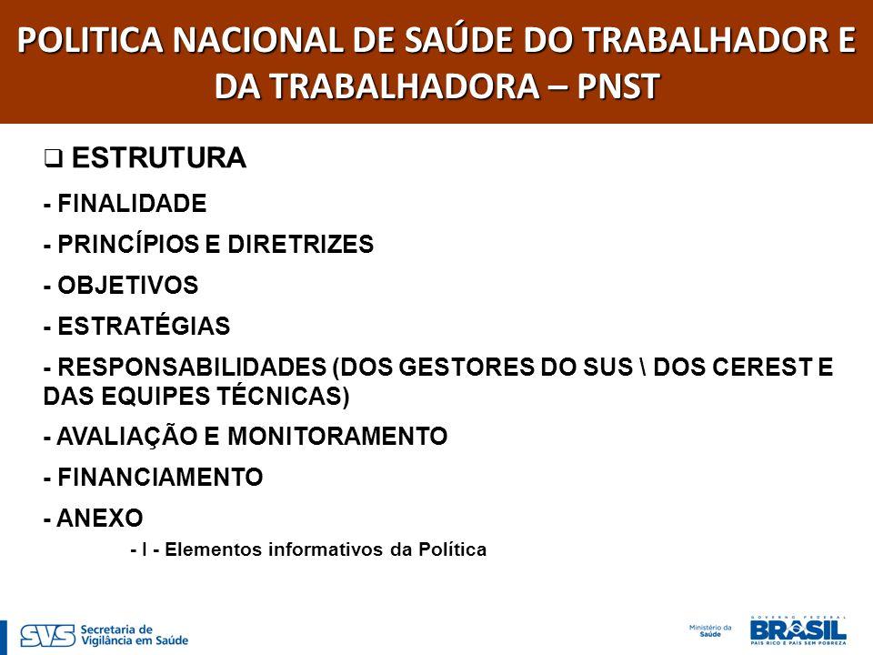 POLITICA NACIONAL DE SAÚDE DO TRABALHADOR E DA TRABALHADORA – PNST ESTRUTURA - FINALIDADE - PRINCÍPIOS E DIRETRIZES - OBJETIVOS - ESTRATÉGIAS - RESPON