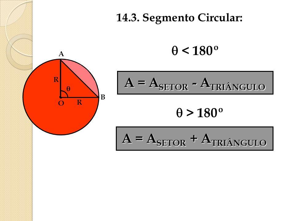 14.3. Segmento Circular: R R A B A = A SETOR - A TRIÂNGULO A = A SETOR + A TRIÂNGULO < 180º > 180º O