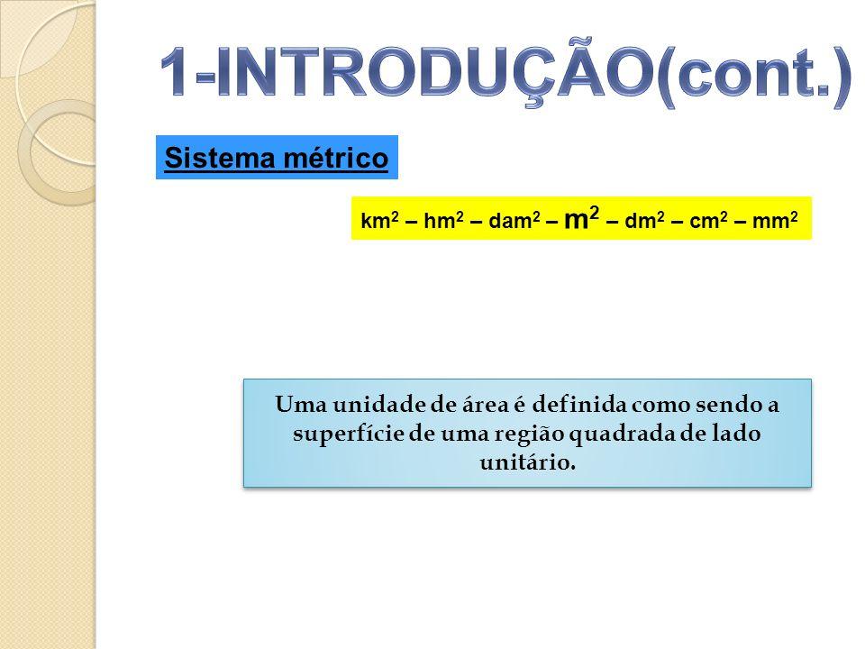 Sistema métrico km 2 – hm 2 – dam 2 – m 2 – dm 2 – cm 2 – mm 2 Uma unidade de área é definida como sendo a superfície de uma região quadrada de lado unitário.