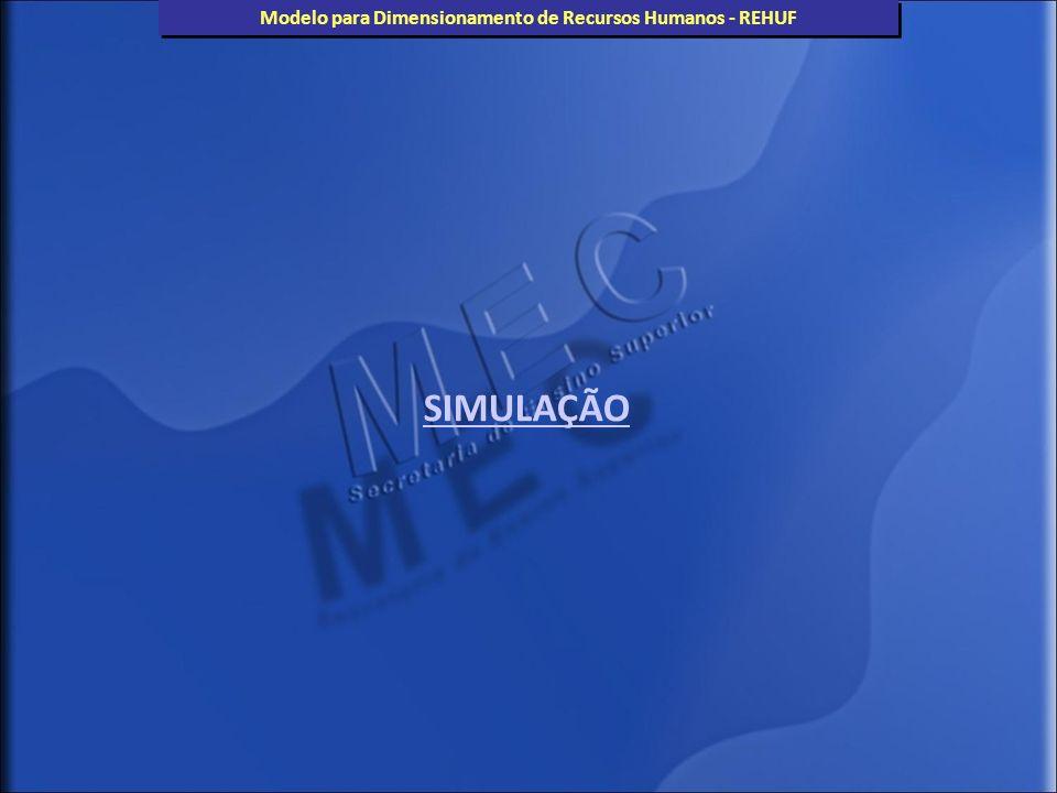SIMULAÇÃO Modelo para Dimensionamento de Recursos Humanos - REHUF