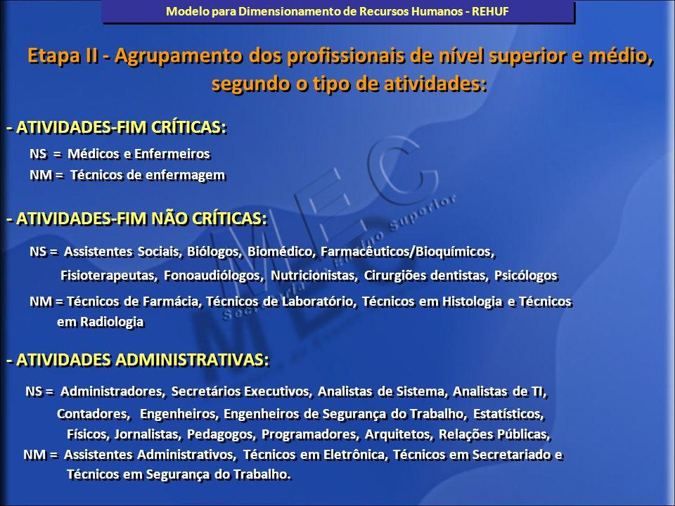 Etapa II - Agrupamento dos profissionais de nível superior e médio, segundo o tipo de atividades: - ATIVIDADES-FIM CRÍTICAS: NS = Médicos e Enfermeiro