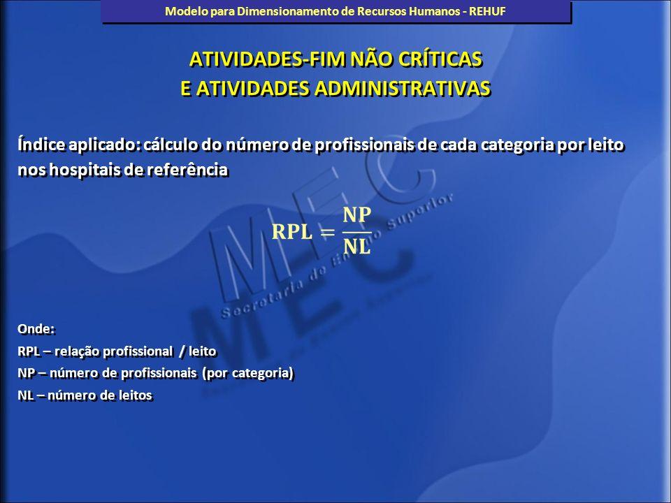 CÁLCULO DA NECESSIDADE DE PROFISSIONAIS PARA ATIVIDADES- FIM NÃO CRÍTICAS E ATIVIDADES ADMINISTRATIVAS PN = RPL X NL Onde: PN – profissionais necessários RPL – relação profissional / leito NL – número de leitos CÁLCULO DA NECESSIDADE DE PROFISSIONAIS PARA ATIVIDADES- FIM NÃO CRÍTICAS E ATIVIDADES ADMINISTRATIVAS PN = RPL X NL Onde: PN – profissionais necessários RPL – relação profissional / leito NL – número de leitos Modelo para Dimensionamento de Recursos Humanos - REHUF