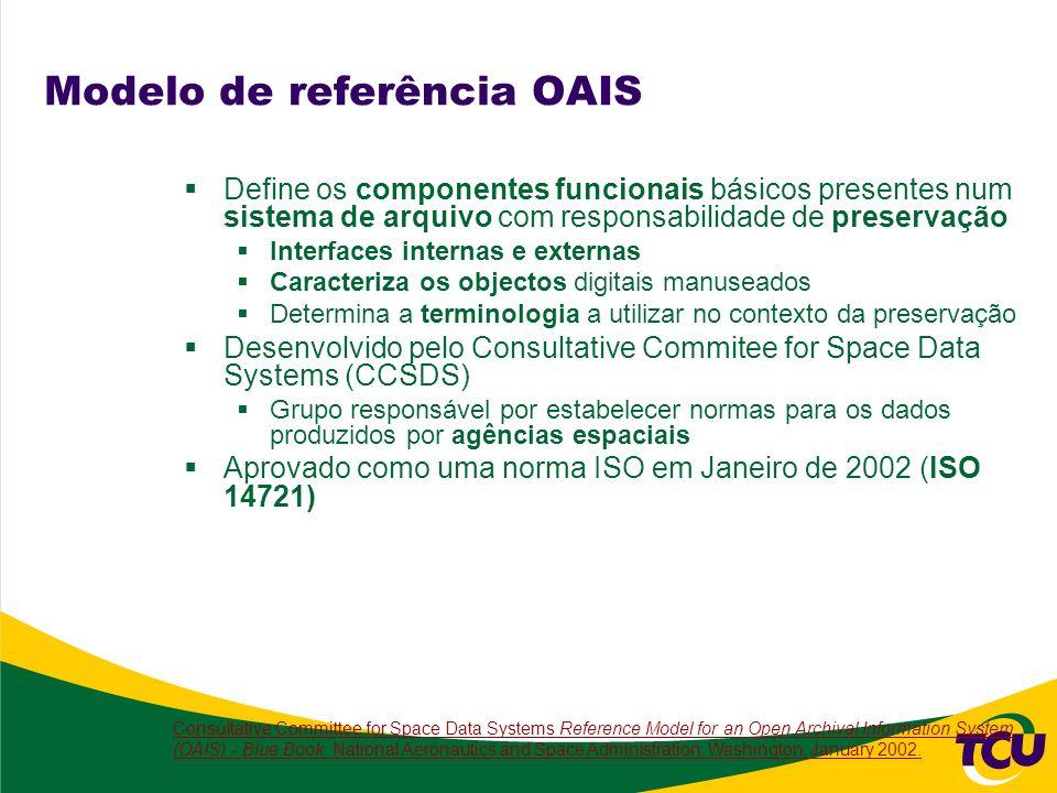 Modelo de referência OAIS Define os componentes funcionais básicos presentes num sistema de arquivo com responsabilidade de preservação Interfaces int