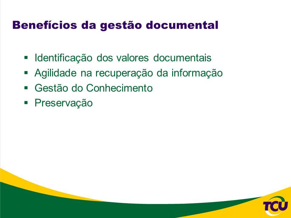 Benefícios da gestão documental Identificação dos valores documentais Agilidade na recuperação da informação Gestão do Conhecimento Preservação