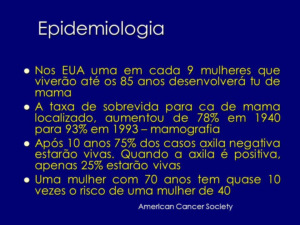 Epidemiologia Nos EUA uma em cada 9 mulheres que viverão até os 85 anos desenvolverá tu de mama Nos EUA uma em cada 9 mulheres que viverão até os 85 a