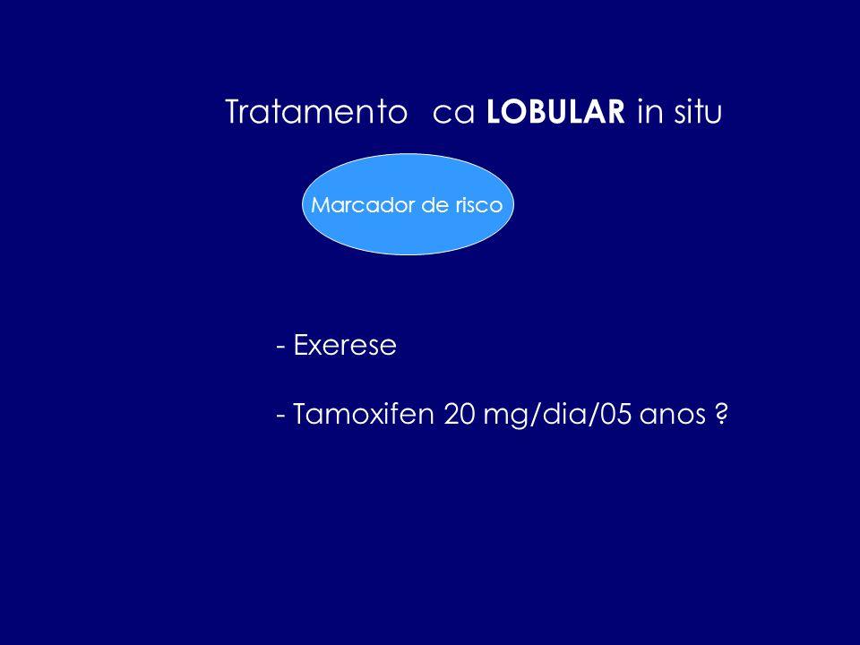 Marcador de risco Tratamento ca LOBULAR in situ - Exerese - Tamoxifen 20 mg/dia/05 anos ?