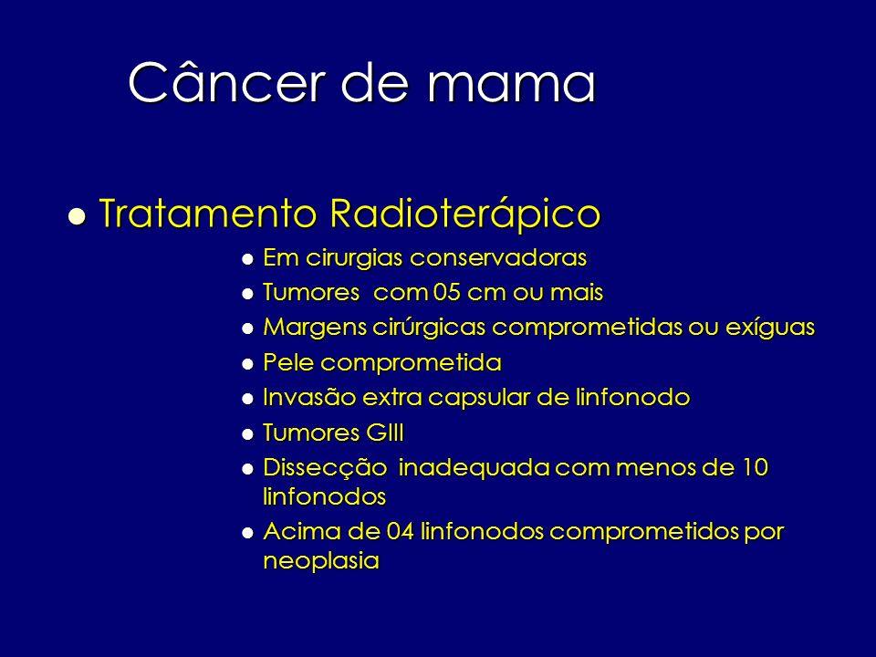 Câncer de mama Tratamento Radioterápico Tratamento Radioterápico Em cirurgias conservadoras Em cirurgias conservadoras Tumores com 05 cm ou mais Tumor