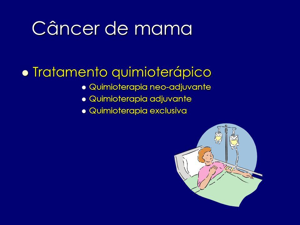 Câncer de mama Tratamento quimioterápico Tratamento quimioterápico Quimioterapia neo-adjuvante Quimioterapia neo-adjuvante Quimioterapia adjuvante Qui