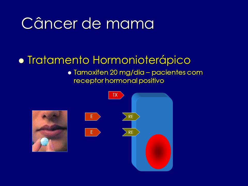 Câncer de mama Tratamento Hormonioterápico Tratamento Hormonioterápico Tamoxifen 20 mg/dia – pacientes com receptor hormonal positivo Tamoxifen 20 mg/