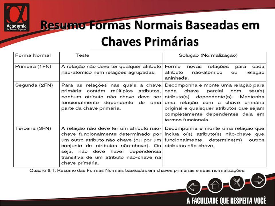 Resumo Formas Normais Baseadas em Chaves Primárias