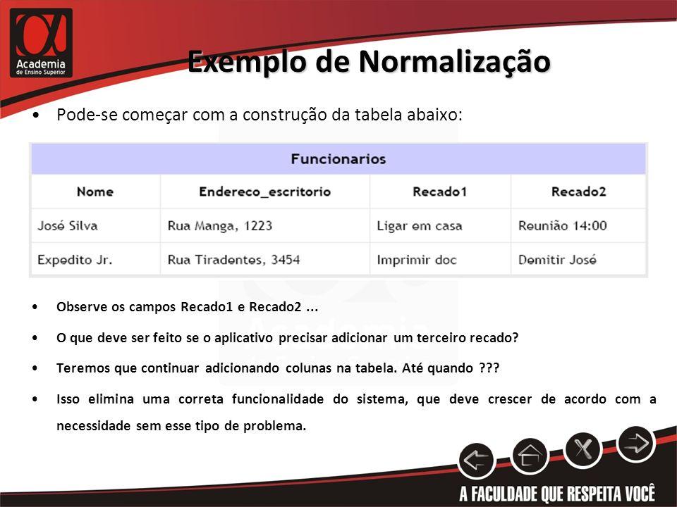 Exemplo de Normalização Pode-se começar com a construção da tabela abaixo: Observe os campos Recado1 e Recado2... O que deve ser feito se o aplicativo
