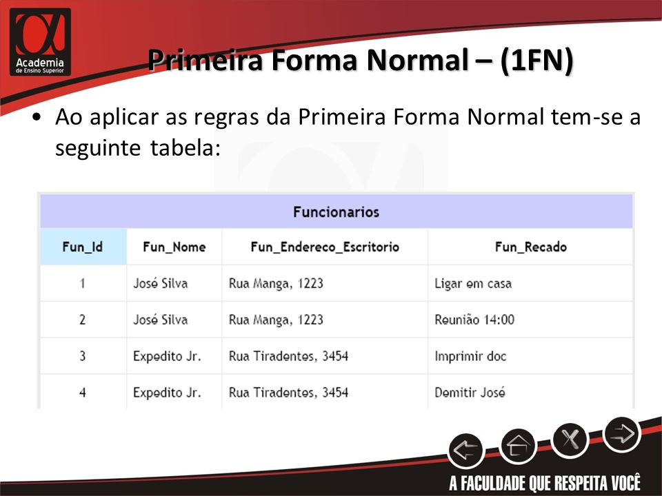 Primeira Forma Normal – (1FN) Ao aplicar as regras da Primeira Forma Normal tem-se a seguinte tabela: