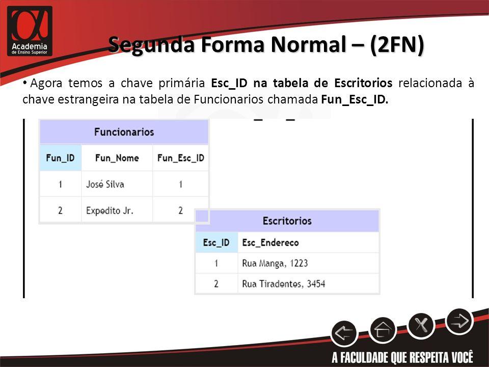 Segunda Forma Normal – (2FN) Agora temos a chave primária Esc_ID na tabela de Escritorios relacionada à chave estrangeira na tabela de Funcionarios ch