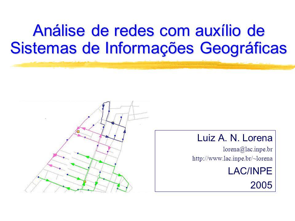ANÁLISE DE REDES32 zProjetos temáticos FAPESP http://www.lac.inpe.br/~lorena/ArsigIndex.html zARSIG - Análise de redes com SIGs julho/97 a junho/99 zARSIG2 - Sistemas de Apoio à Decisão usando Redes e SIGs julho/2000 a junho/2002 Análise de redes com Sistemas de Informações Geográficas