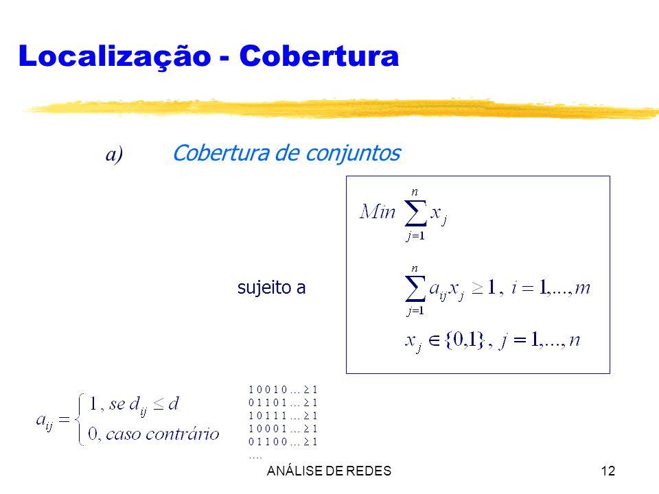 ANÁLISE DE REDES12 Localização - Cobertura a) Cobertura de conjuntos sujeito a 1 0 0 1 0 … 1 0 1 1 0 1 … 1 1 0 1 1 1 … 1 1 0 0 0 1 … 1 0 1 1 0 0 … 1 …